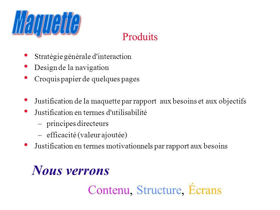 Produits Stratégie générale d'interaction Design de la navigation Croquis papier de quelques pages Justification de la maquette par rapport aux besoin