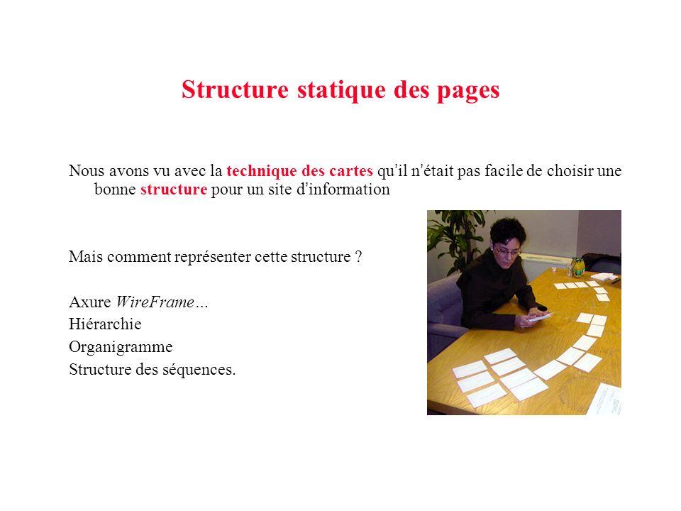 Nous avons vu avec la technique des cartes qu il n était pas facile de choisir une bonne structure pour un site d information Mais comment représenter