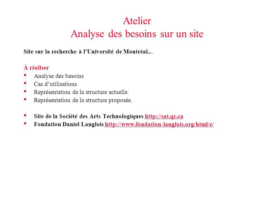 Atelier Analyse des besoins sur un site Site sur la recherche à lUniversité de Montréal.... À réaliser Analyse des besoins Cas dutilisations Représent