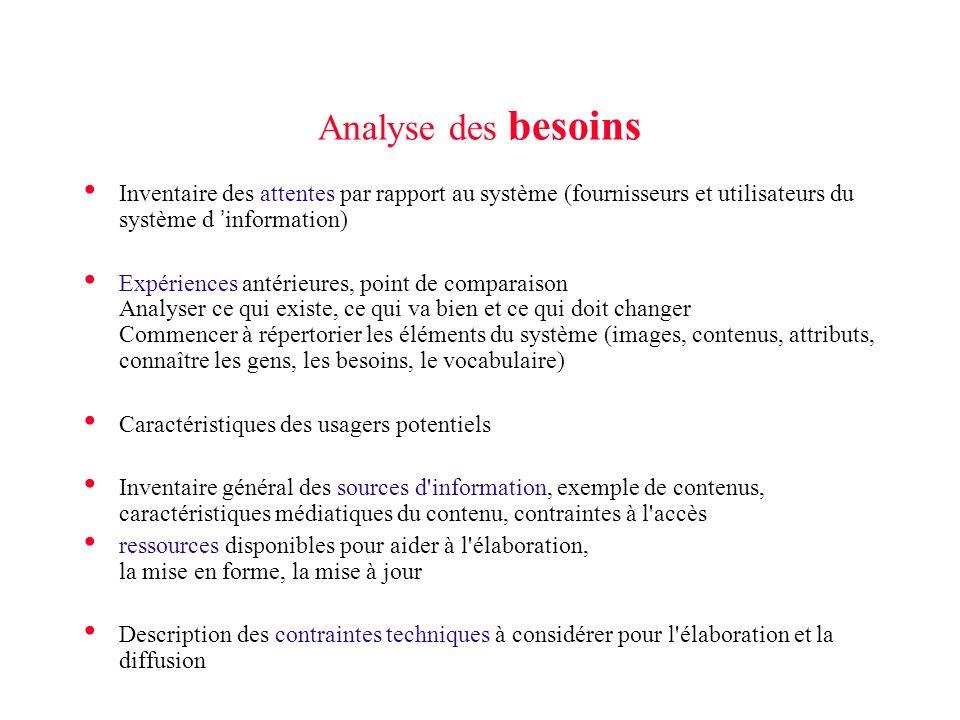 Analyse des besoins Inventaire des attentes par rapport au système (fournisseurs et utilisateurs du système d information) Expériences antérieures, po