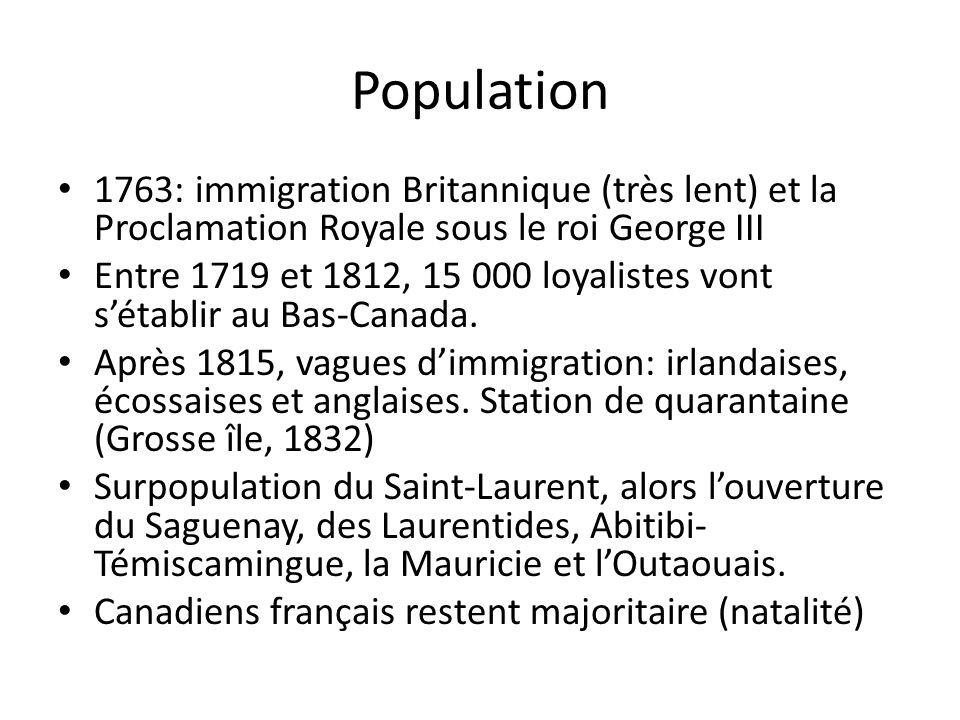 Population 1763: immigration Britannique (très lent) et la Proclamation Royale sous le roi George III Entre 1719 et 1812, 15 000 loyalistes vont sétablir au Bas-Canada.