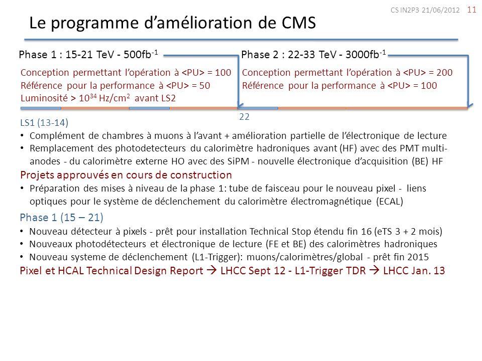 Le programme damélioration de CMS 11 Phase 1 : 15-21 TeV - 500fb -1 Phase 2 : 22-33 TeV - 3000fb -1 Phase 1 (15 – 21) Nouveau détecteur à pixels - prê