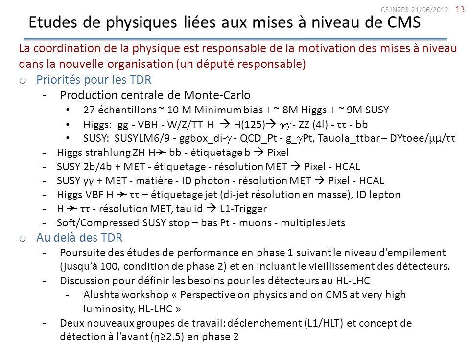 Etudes de physiques liées aux mises à niveau de CMS 13 La coordination de la physique est responsable de la motivation des mises à niveau dans la nouv
