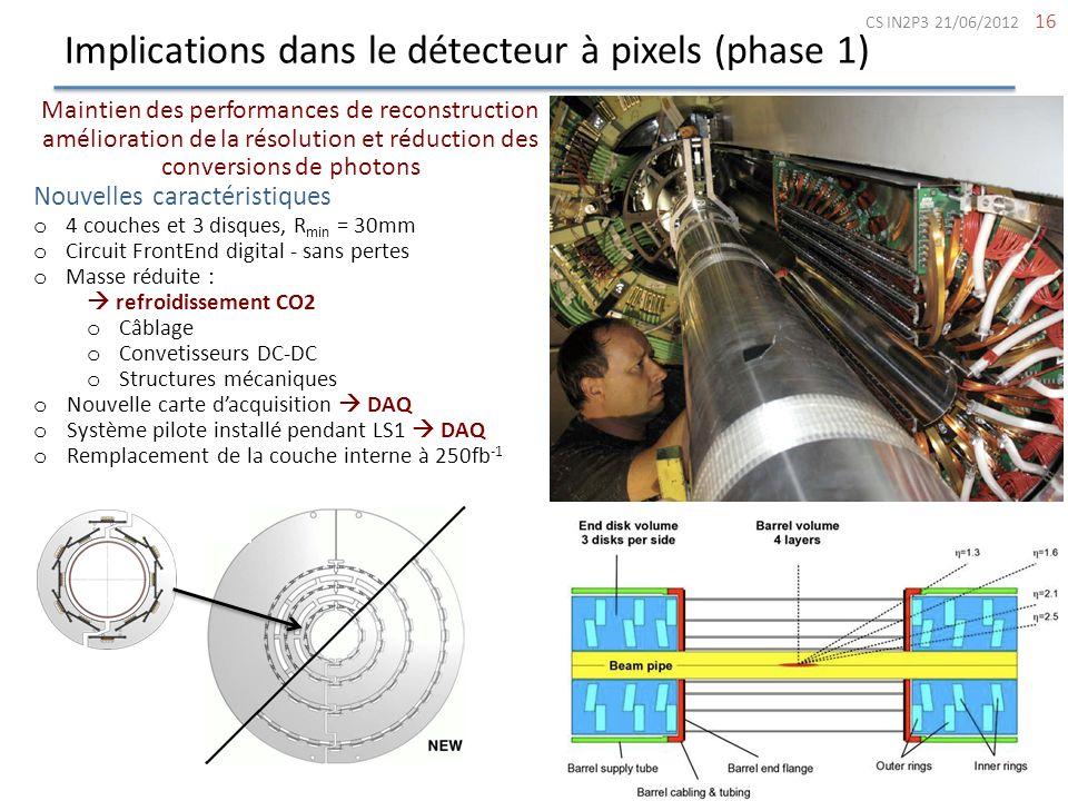 Implications dans le détecteur à pixels (phase 1) 16 Maintien des performances de reconstruction amélioration de la résolution et réduction des conver