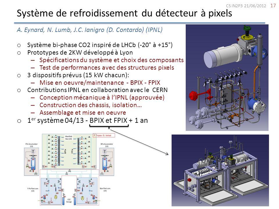 Système de refroidissement du détecteur à pixels 17 A. Eynard, N. Lumb, J.C. Ianigro (D. Contardo) (IPNL) o Système bi-phase CO2 inspiré de LHCb (-20°