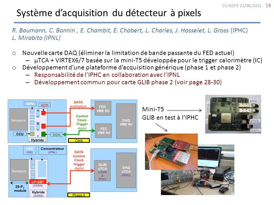 Système dacquisition du détecteur à pixels 18 R. Baumann, C. Bonnin, E. Chambit, E. Chabert, L. Charles, J. Hosselet, L. Gross (IPHC) L. Mirabito (IPN