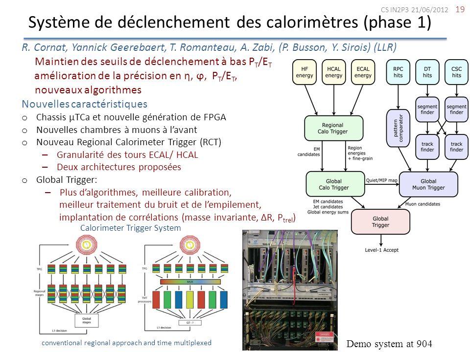 Système de déclenchement des calorimètres (phase 1) 19 R. Cornat, Yannick Geerebaert, T. Romanteau, A. Zabi, (P. Busson, Y. Sirois) (LLR) Maintien des