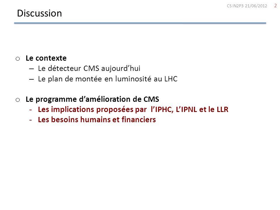 Discussion o Le contexte – Le détecteur CMS aujourdhui – Le plan de montée en luminosité au LHC o Le programme damélioration de CMS -Les implications