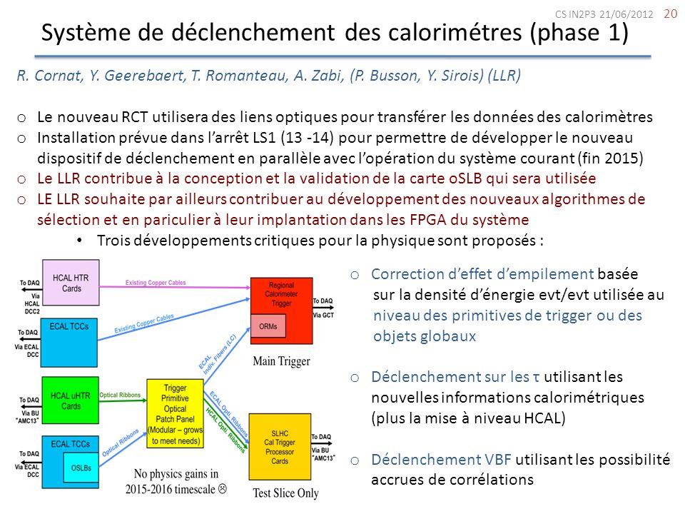 Système de déclenchement des calorimétres (phase 1) 20 R. Cornat, Y. Geerebaert, T. Romanteau, A. Zabi, (P. Busson, Y. Sirois) (LLR) o Le nouveau RCT