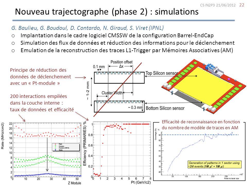 Nouveau trajectographe (phase 2) : simulations 22 G. Baulieu, G. Boudoul, D. Contardo, N. Giraud, S. Viret (IPNL) o Implantation dans le cadre logicie