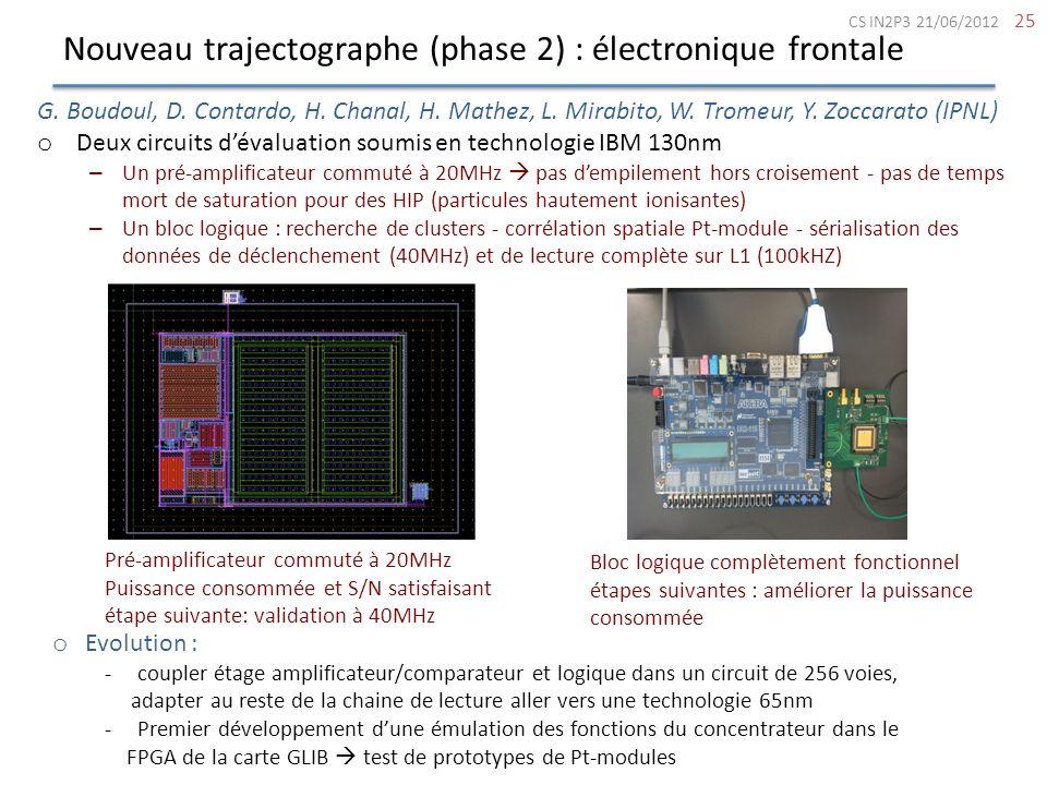 Nouveau trajectographe (phase 2) : électronique frontale 25 G. Boudoul, D. Contardo, H. Chanal, H. Mathez, L. Mirabito, W. Tromeur, Y. Zoccarato (IPNL