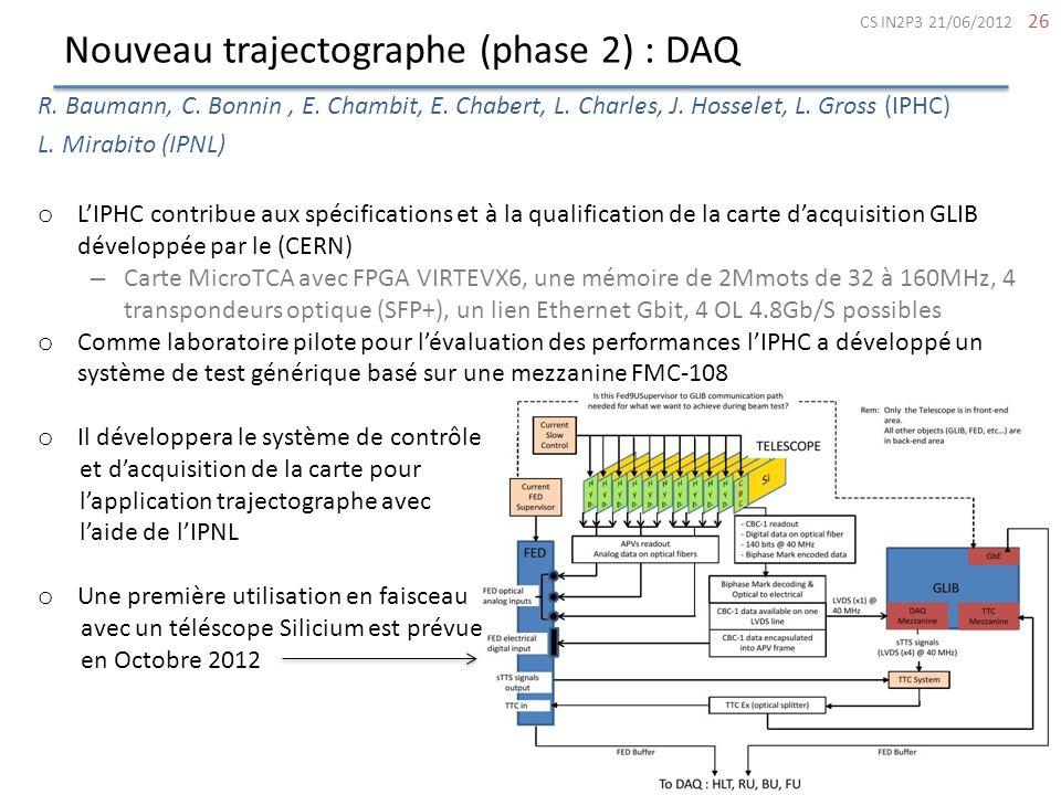Nouveau trajectographe (phase 2) : DAQ 26 R. Baumann, C. Bonnin, E. Chambit, E. Chabert, L. Charles, J. Hosselet, L. Gross (IPHC) L. Mirabito (IPNL) o