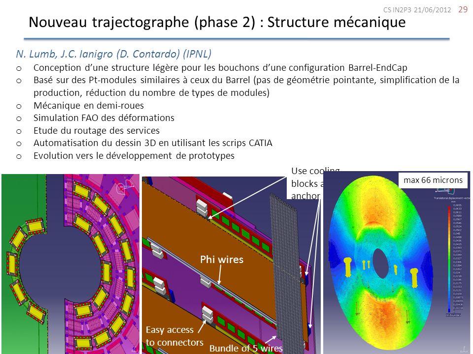 Nouveau trajectographe (phase 2) : Structure mécanique 29 N. Lumb, J.C. Ianigro (D. Contardo) (IPNL) o Conception dune structure légère pour les bouch
