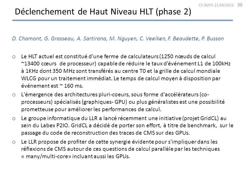 Déclenchement de Haut Niveau HLT (phase 2) 30 D. Chamont, G. Grasseau, A. Sartirana, M. Nguyen, C. Veelken, F. Beaudette, P. Busson o Le HLT actuel es