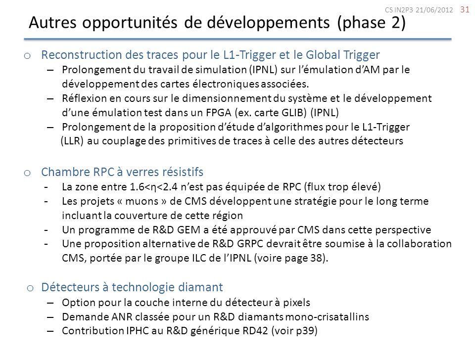 Autres opportunités de développements (phase 2) 31 o Reconstruction des traces pour le L1-Trigger et le Global Trigger – Prolongement du travail de si