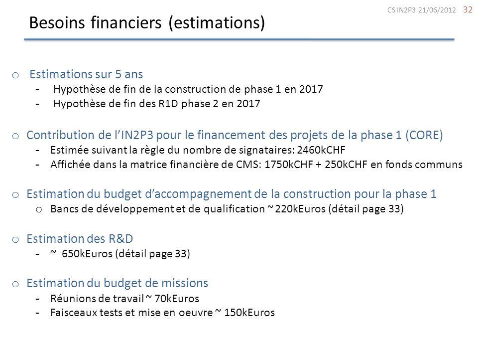 Besoins financiers (estimations) 32 o Estimations sur 5 ans -Hypothèse de fin de la construction de phase 1 en 2017 -Hypothèse de fin des R1D phase 2