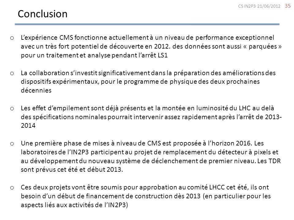 Conclusion 35 o Lexpérience CMS fonctionne actuellement à un niveau de performance exceptionnel avec un très fort potentiel de découverte en 2012. des