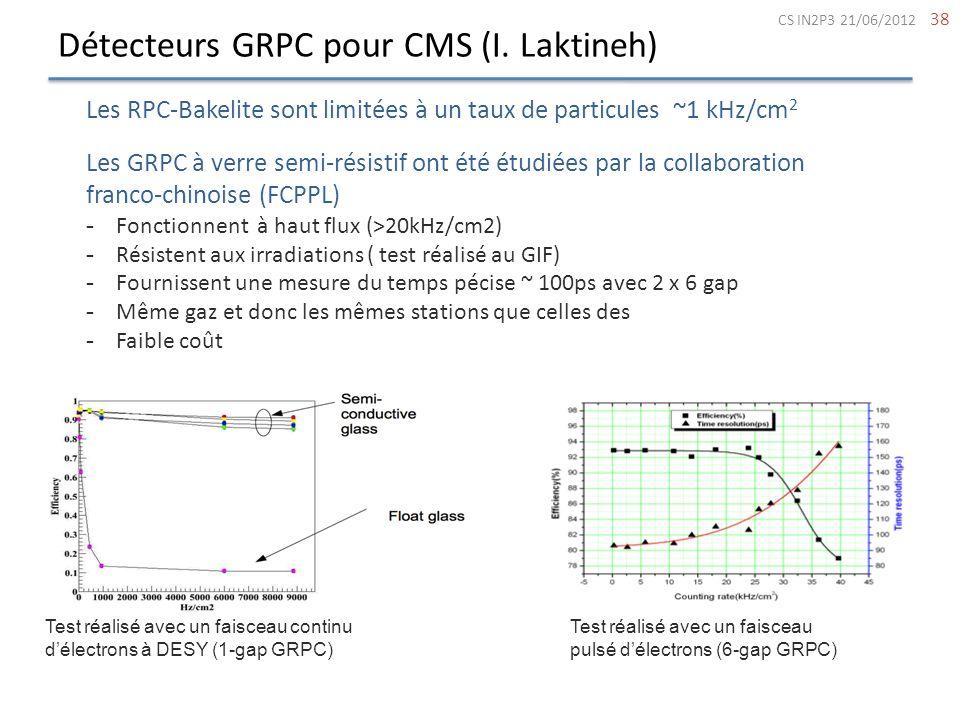 Détecteurs GRPC pour CMS (I. Laktineh) 38 CS IN2P3 21/06/2012 Les RPC-Bakelite sont limitées à un taux de particules ~1 kHz/cm 2 Les GRPC à verre semi