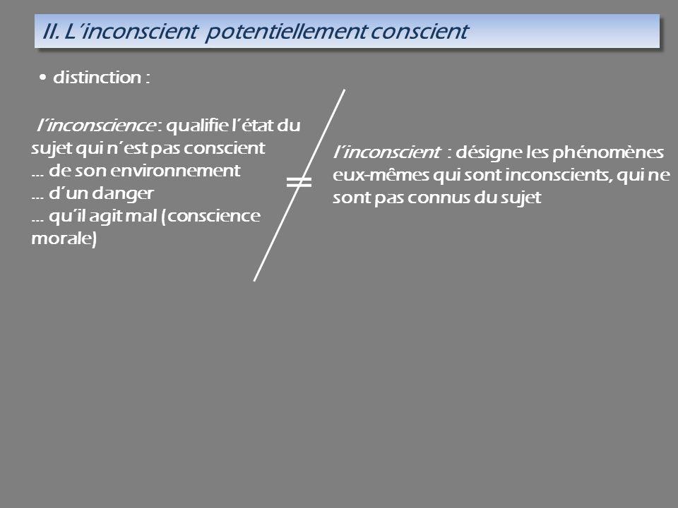 II. Linconscient potentiellement conscient linconscient : désigne les phénomènes eux-mêmes qui sont inconscients, qui ne sont pas connus du sujet linc