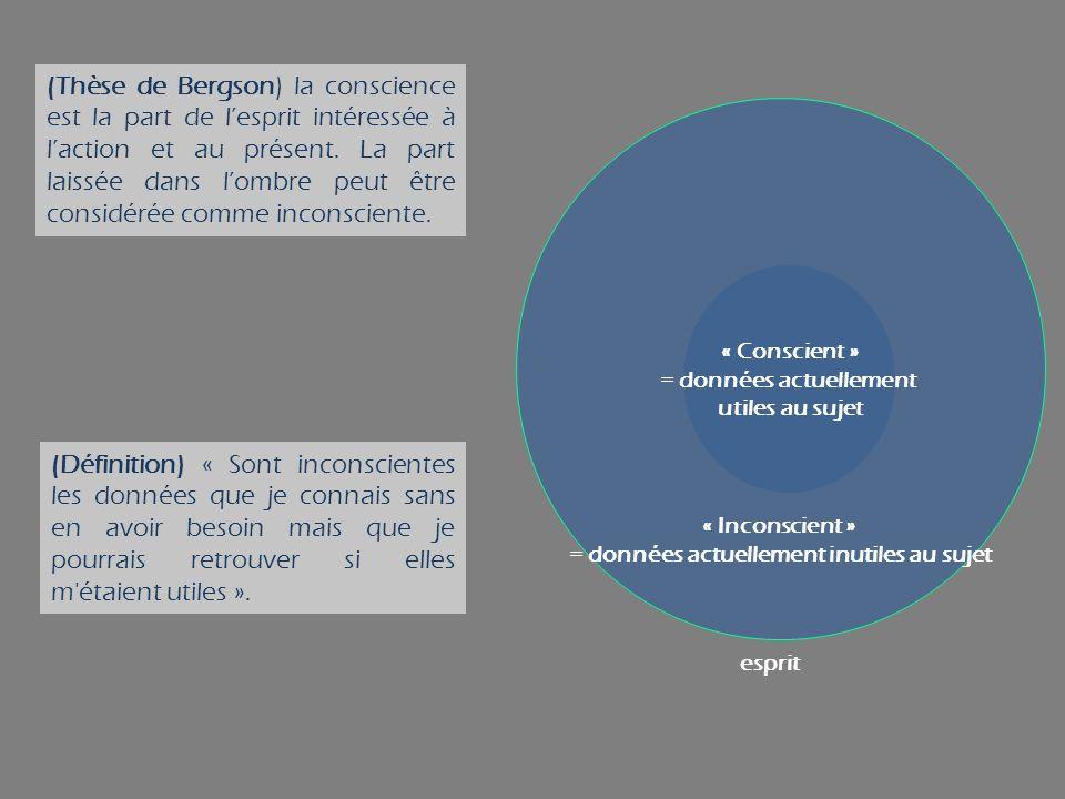 « Inconscient » = données actuellement inutiles au sujet « Conscient » = données actuellement utiles au sujet esprit (Thèse de Bergson) la conscience