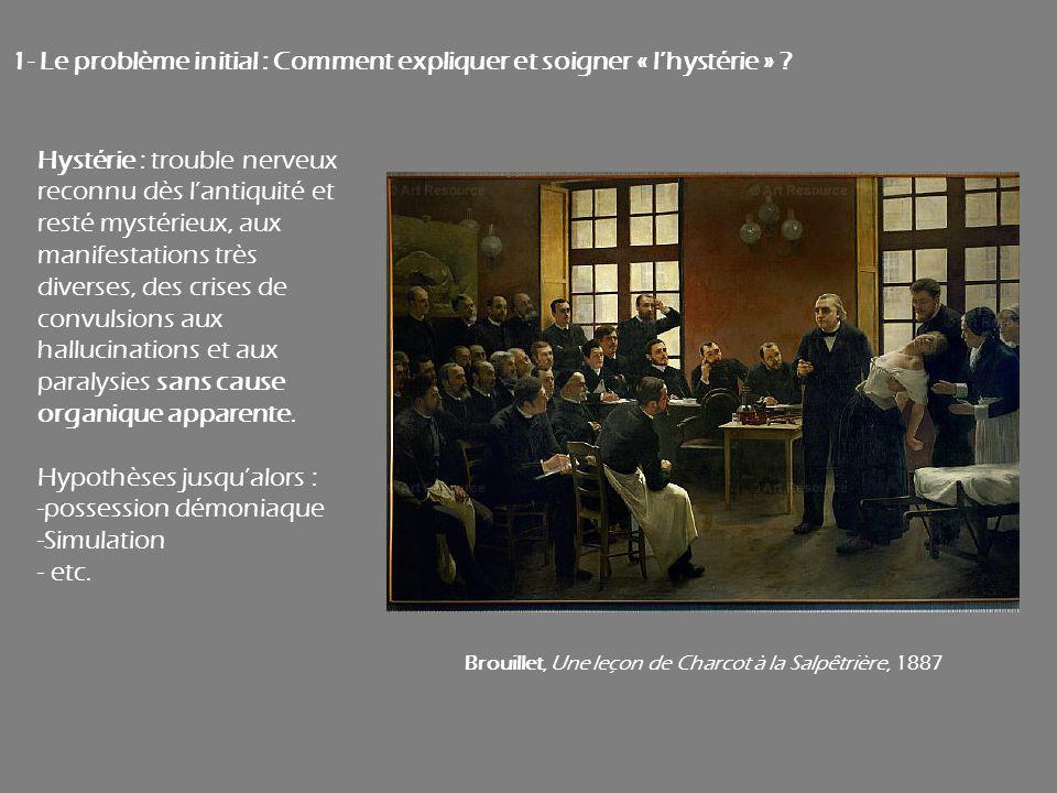 1- Le problème initial : Comment expliquer et soigner « lhystérie » ? Brouillet, Une leçon de Charcot à la Salpêtrière, 1887 Hystérie : trouble nerveu
