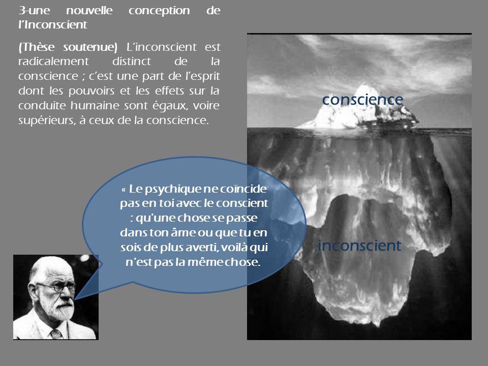 3-une nouvelle conception de lInconscient (Thèse soutenue) Linconscient est radicalement distinct de la conscience ; cest une part de lesprit dont les