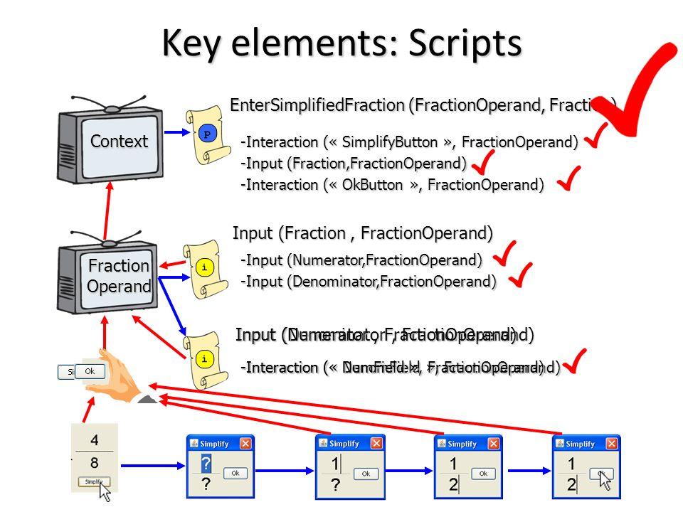 Key elements: Scripts Context FractionOperand EnterSimplifiedFraction (FractionOperand, Fraction) Input (Fraction, FractionOperand) Input (Denominator