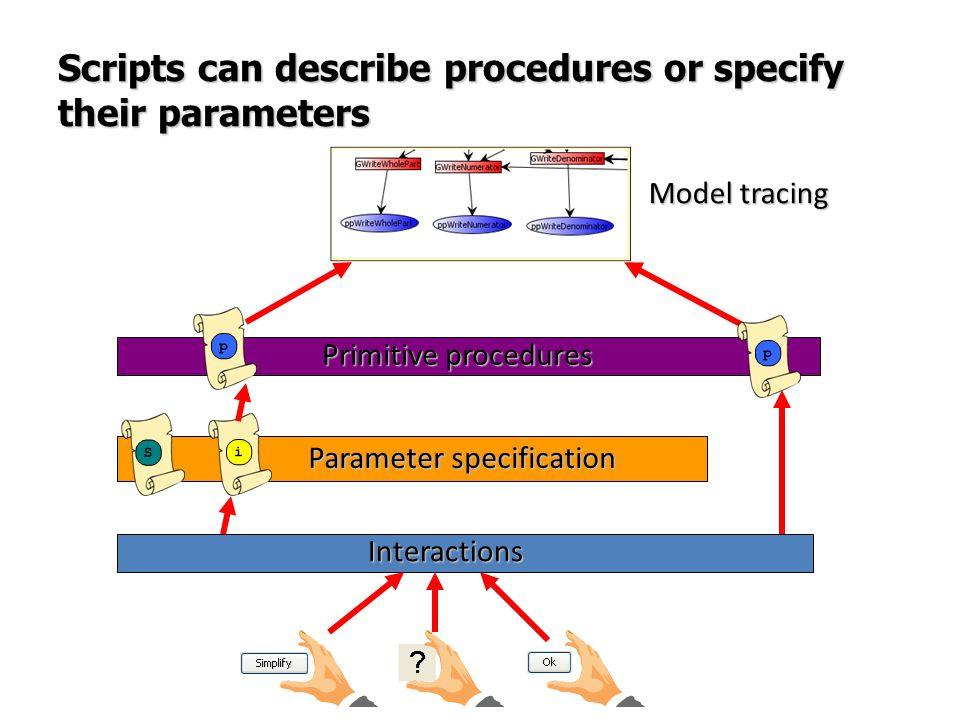 Scripts can describe procedures or specify their parameters Interactions Parameter specification Primitive procedures Model tracing