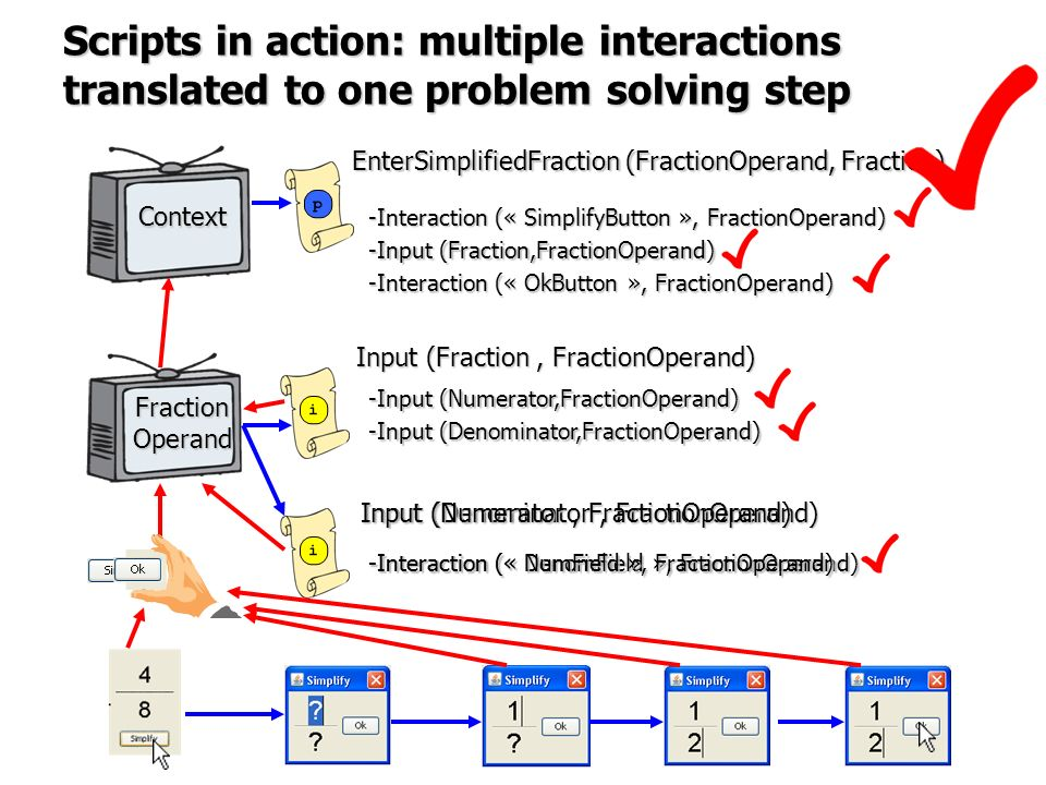 Scripts in action: multiple interactions translated to one problem solving step Context FractionOperand EnterSimplifiedFraction (FractionOperand, Frac