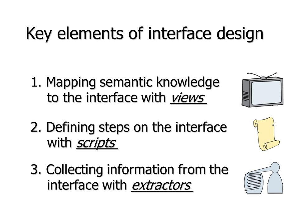 Key elements of interface design 1. Mapping semantic knowledge to the interface with views to the interface with views 2. Defining steps on the interf