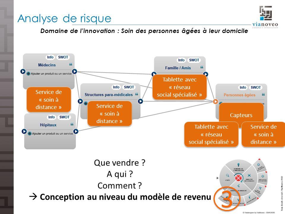 Tous droits réservés ViaNoveo 2013 Tablette avec « réseau social spécialisé » Capteurs Service de « soin à distance » Tablette avec « réseau social sp