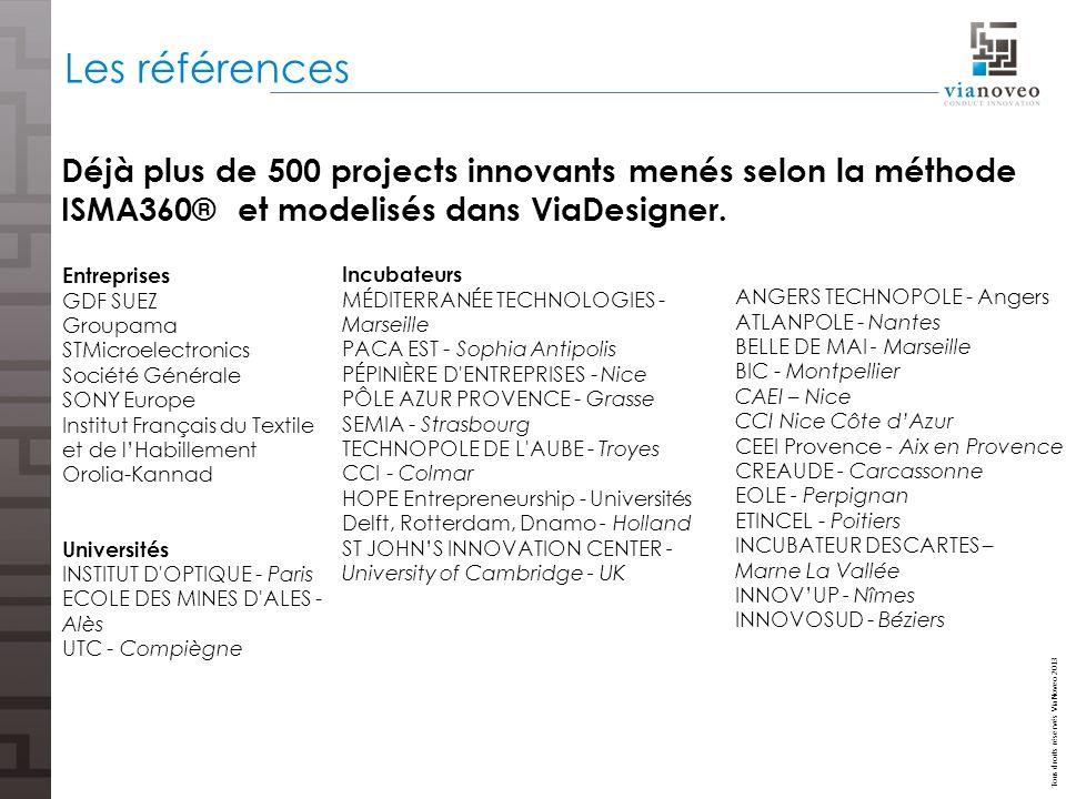 Tous droits réservés ViaNoveo 2013 Les références Déjà plus de 500 projects innovants menés selon la méthode ISMA360® et modelisés dans ViaDesigner. E