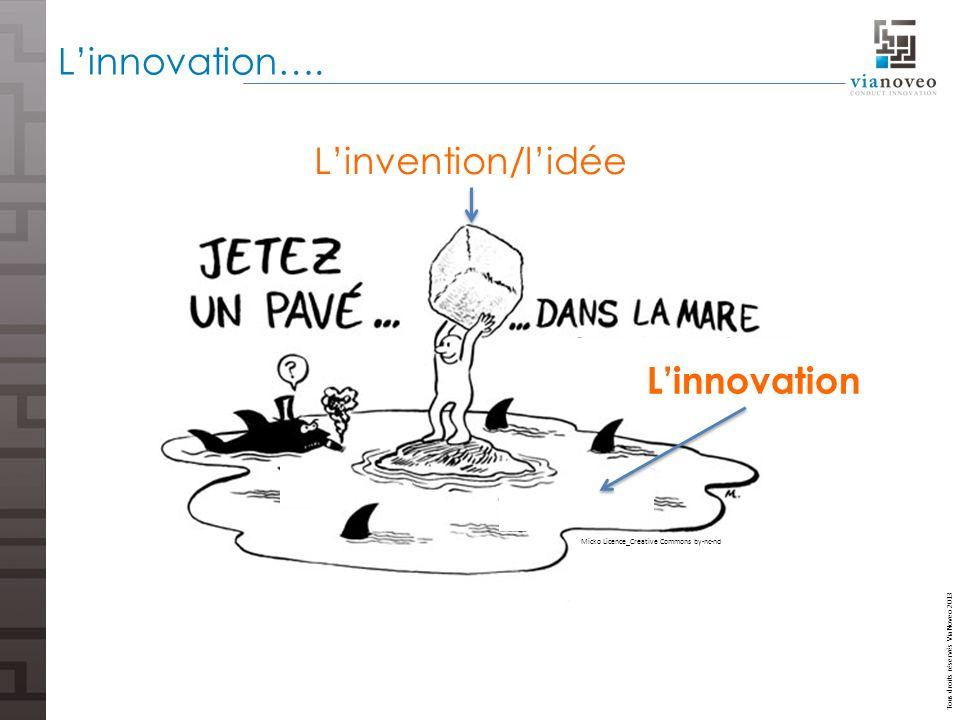 Tous droits réservés ViaNoveo 2013 Bengt Järrehult (2011) Défi #1 : Open innovation ou comment innover avec son écosystème .