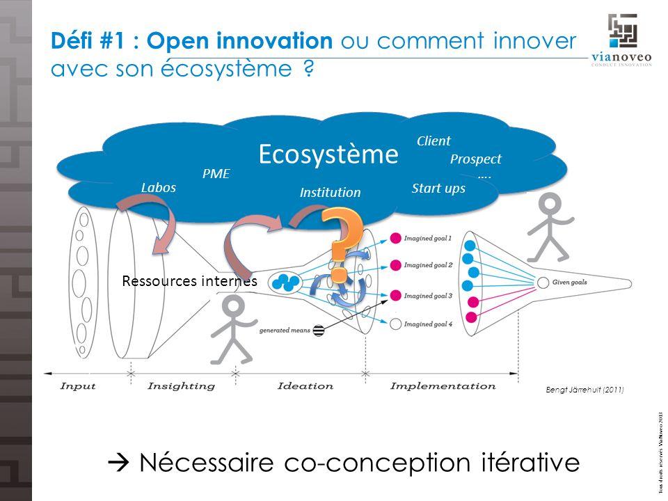 Tous droits réservés ViaNoveo 2013 Bengt Järrehult (2011) Défi #1 : Open innovation ou comment innover avec son écosystème ? Nécessaire co-conception