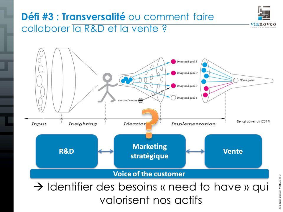 Tous droits réservés ViaNoveo 2013 Bengt Järrehult (2011) Défi #3 : Transversalité ou comment faire collaborer la R&D et la vente ? R&D Vente Identifi