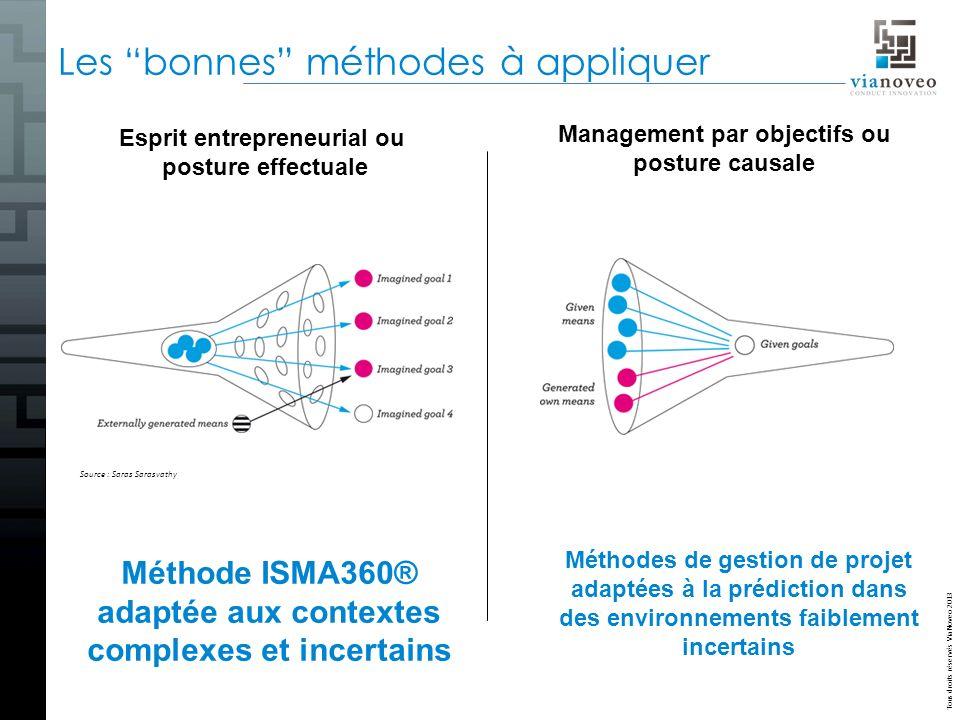 Tous droits réservés ViaNoveo 2013 Les bonnes méthodes à appliquer Management par objectifs ou posture causale Méthodes de gestion de projet adaptées