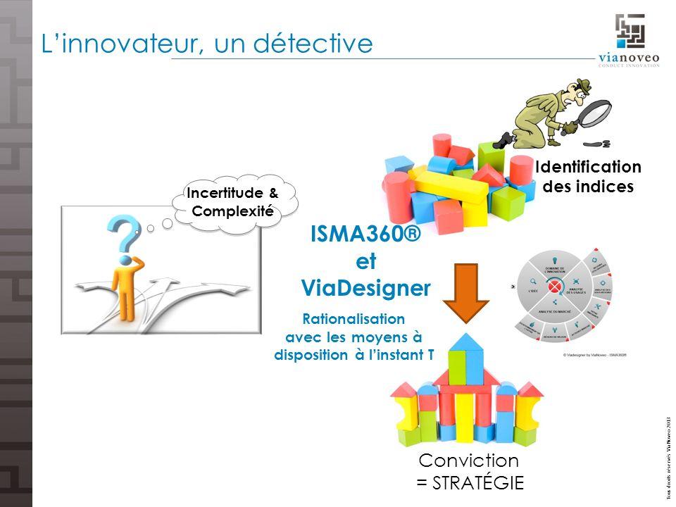 Tous droits réservés ViaNoveo 2013 ISMA360® et ViaDesigner Les référents théoriques de la méthode Identification des indices Incertitude & Complexité
