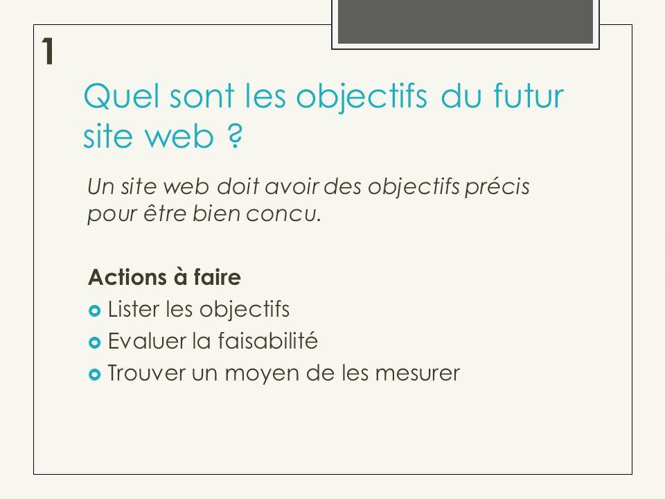 Quel sont les objectifs du futur site web .