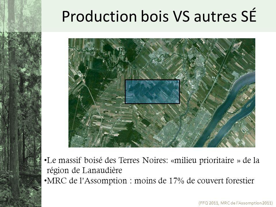 Le massif boisé des Terres Noires: «milieu prioritaire » de la région de Lanaudière MRC de lAssomption : moins de 17% de couvert forestier (FFQ 2011,