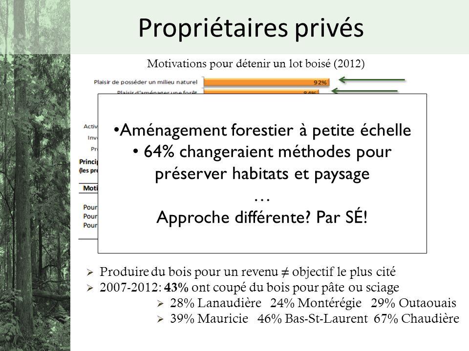 Propriétaires privés Motivations pour détenir un lot boisé (2012) Produire du bois pour un revenu objectif le plus cité 2007-2012: 43% ont coupé du bo