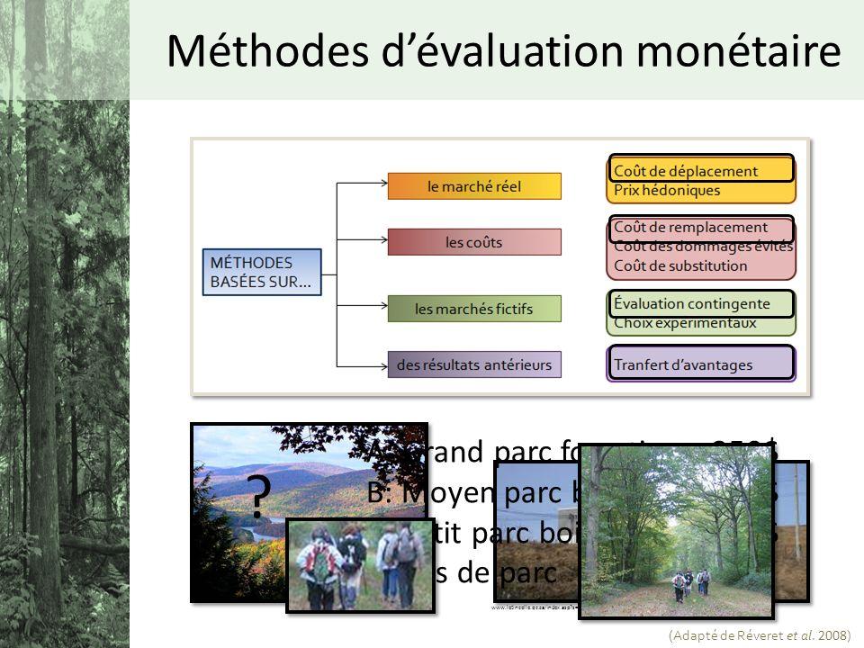 (Adapté de Réveret et al. 2008 ) www.letincelle.qc.ca/index.asp?s=detail_actualite&ID=136279 ? A: Grand parc forestier350$ B: Moyen parc boisé250$ C: