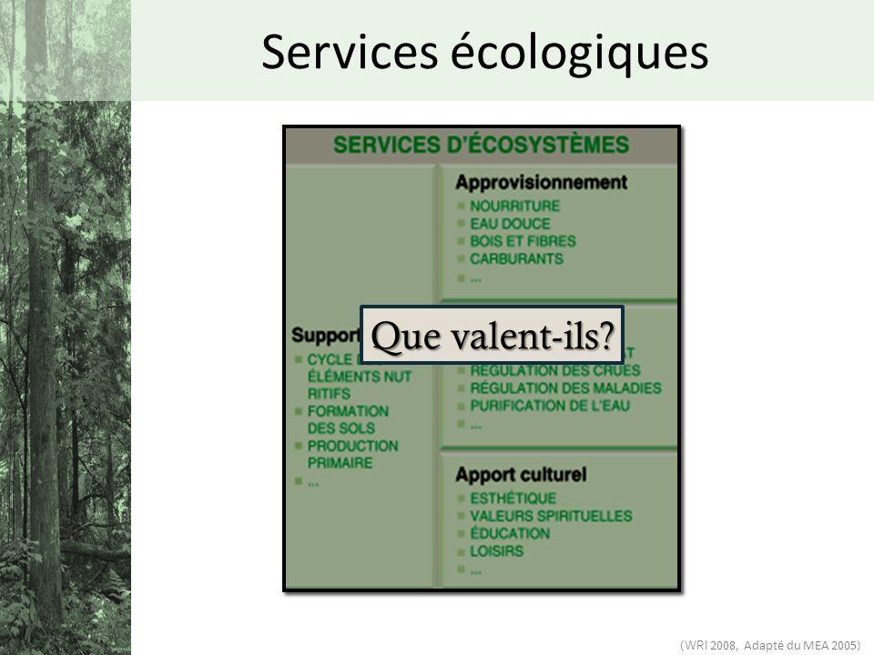 (WRI 2008, Adapté du MEA 2005 ) Que valent-ils? Services écologiques