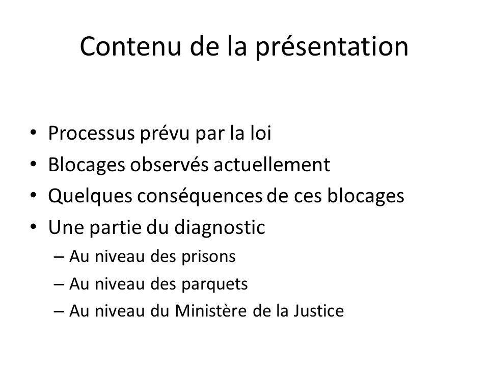 Contenu de la présentation Processus prévu par la loi Blocages observés actuellement Quelques conséquences de ces blocages Une partie du diagnostic – Au niveau des prisons – Au niveau des parquets – Au niveau du Ministère de la Justice
