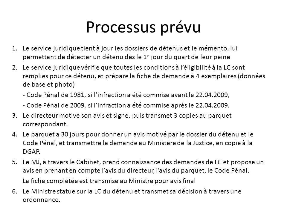 Processus prévu 1.Le service juridique tient à jour les dossiers de détenus et le mémento, lui permettant de détecter un détenu dès le 1 e jour du quart de leur peine 2.Le service juridique vérifie que toutes les conditions à léligibilité à la LC sont remplies pour ce détenu, et prépare la fiche de demande à 4 exemplaires (données de base et photo) - Code Pénal de 1981, si linfraction a été commise avant le 22.04.2009, - Code Pénal de 2009, si linfraction a été commise après le 22.04.2009.