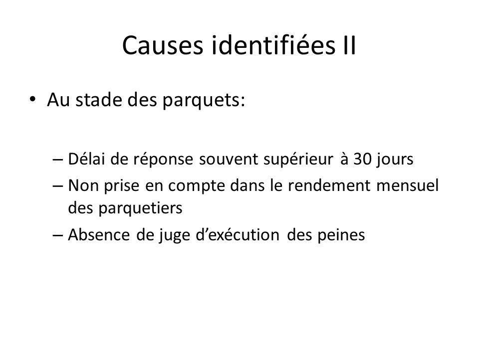 Causes identifiées II Au stade des parquets: – Délai de réponse souvent supérieur à 30 jours – Non prise en compte dans le rendement mensuel des parquetiers – Absence de juge dexécution des peines