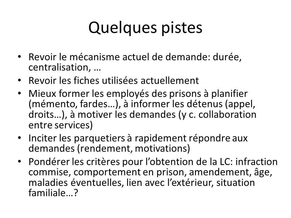 9h45 : Répartition en deux sous-groupes 1.Pistes de réforme du processus actuel de DLC 2.