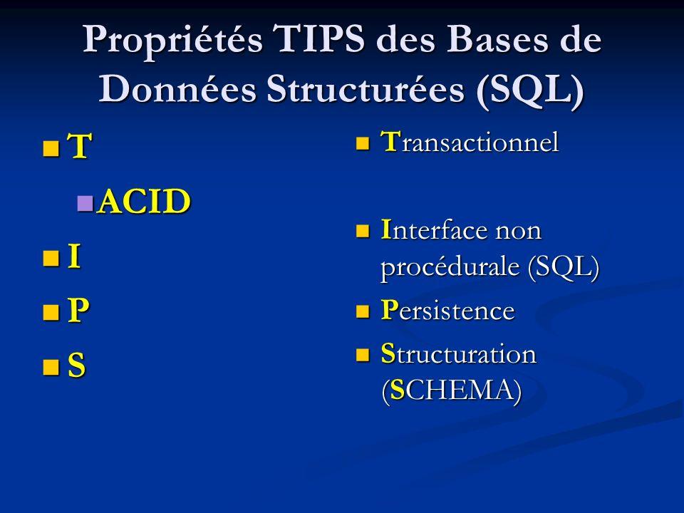 Propriétés TIPS des Bases de Données Structurées (SQL) T ACID ACID I P S Transactionnel Interface non procédurale (SQL) Persistence Structuration (SCHEMA)