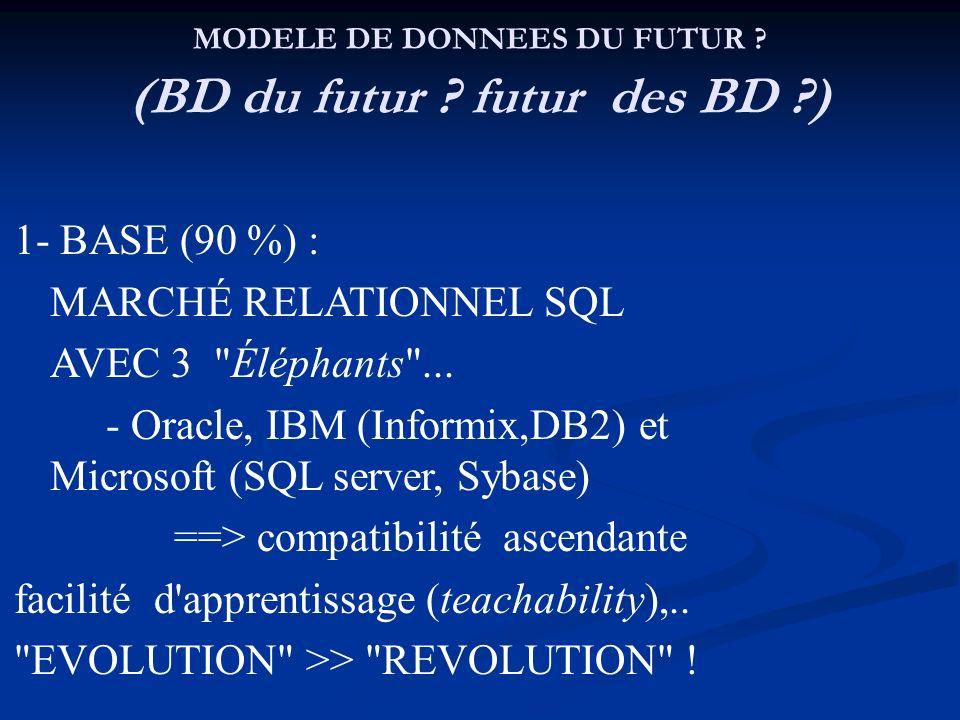 MODELE DE DONNEES DU FUTUR .(BD du futur .