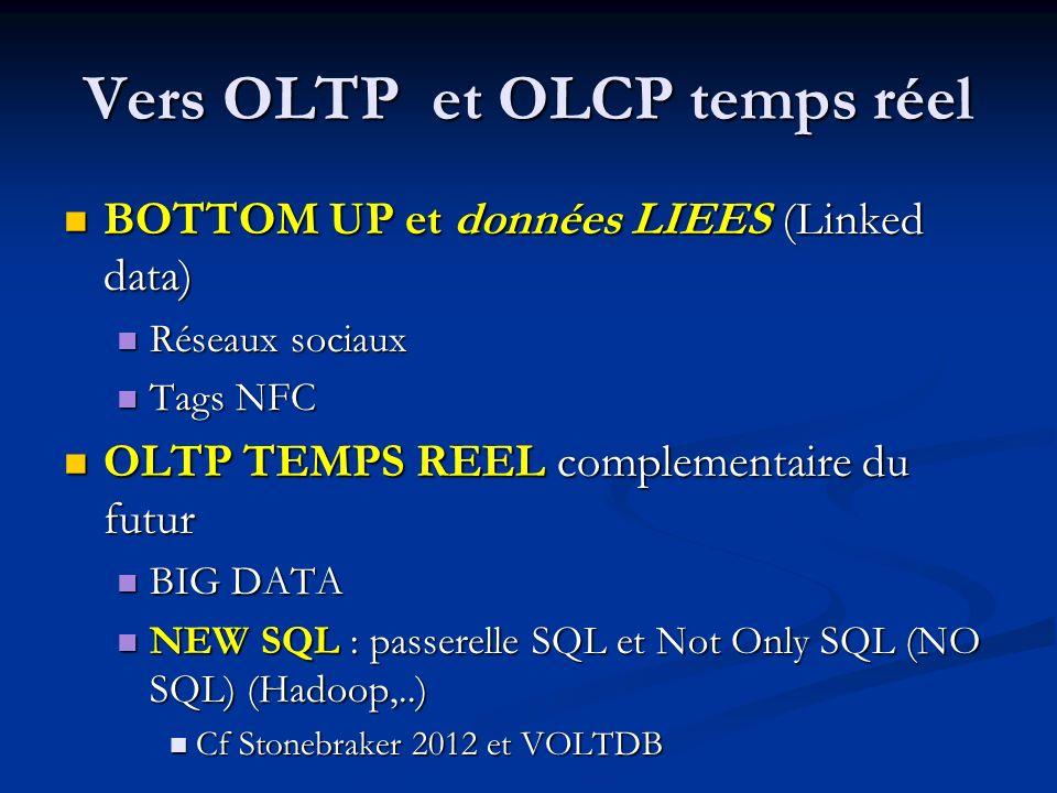 Vers OLTP et OLCP temps réel BOTTOM UP et données LIEES (Linked data) BOTTOM UP et données LIEES (Linked data) Réseaux sociaux Réseaux sociaux Tags NFC Tags NFC OLTP TEMPS REEL complementaire du futur OLTP TEMPS REEL complementaire du futur BIG DATA BIG DATA NEW SQL : passerelle SQL et Not Only SQL (NO SQL) (Hadoop,..) NEW SQL : passerelle SQL et Not Only SQL (NO SQL) (Hadoop,..) Cf Stonebraker 2012 et VOLTDB Cf Stonebraker 2012 et VOLTDB