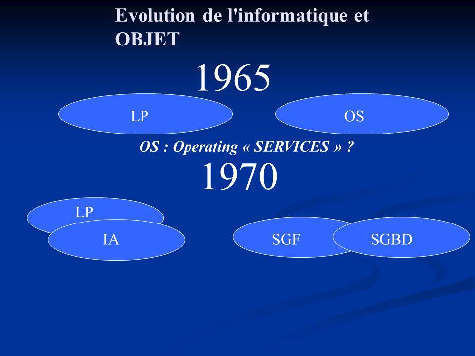 Evolution de l informatique et OBJET 1965 LP OS 1970 LP IA SGF SGBD OS : Operating « SERVICES » ?